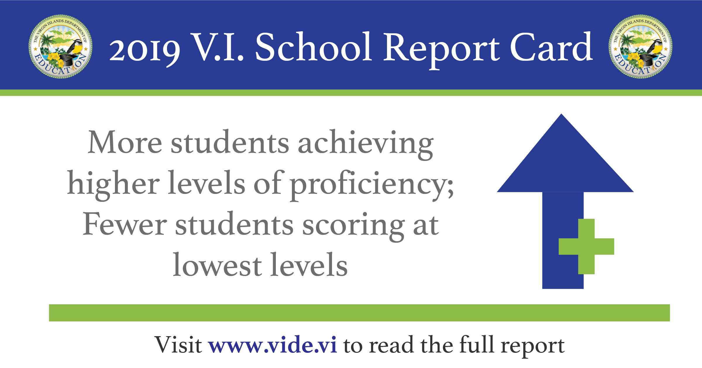DOE VI REPORT CARD - More achievers of higher proficiency-01.png